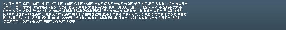 コーポレーション シンワ